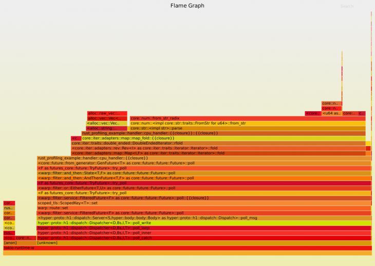 Screenshot of a flamegraph