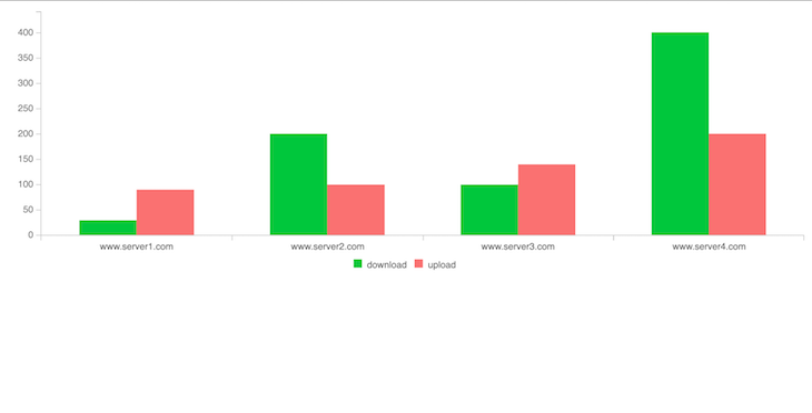 Insight Theme CSS Chart
