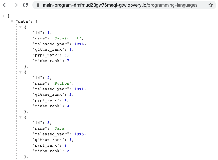 Program Languages List Add Url Get Api