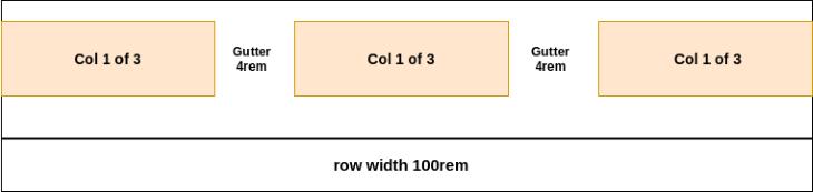 Row Width Col 1 of 3