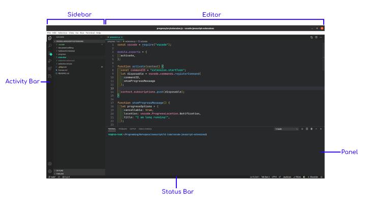VS Code Overview