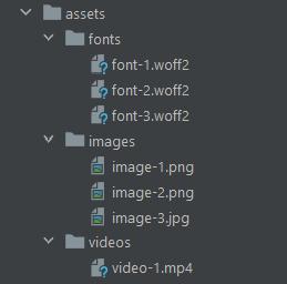 Sample Asset Layer