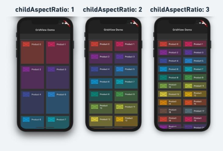 ChildAspectRatio Comparison
