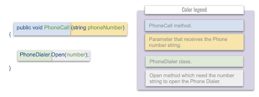 Code For Phone Dialer And Color Legend Key