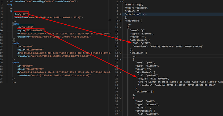 Code Highlighting SVG JSON Object Tree Being Compared To SVG XML