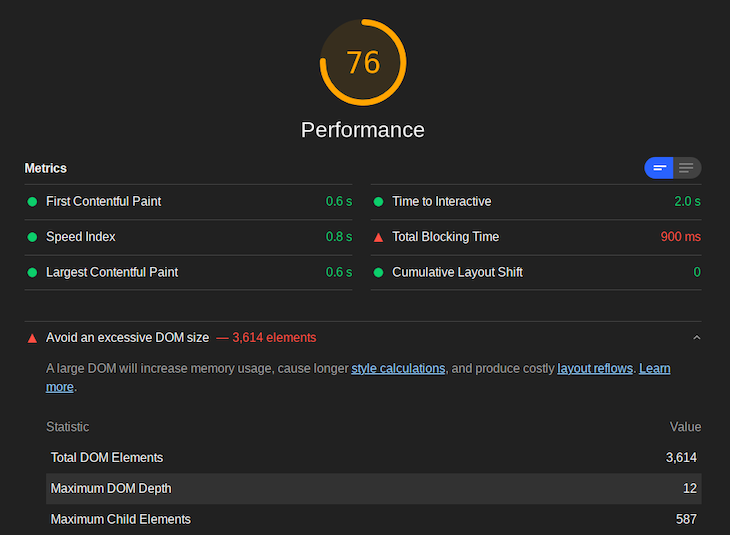 DOM Dashboard With 76 Performance Rating