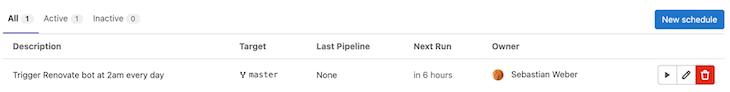 List Of Active Pipeline Schedule