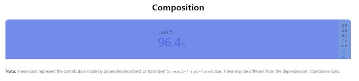React Final Form Bundle Composition