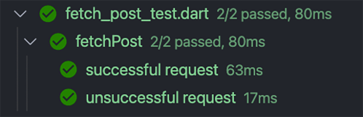 Results of the tests when run in VS Code