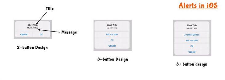 Alert Dialog UI iOS