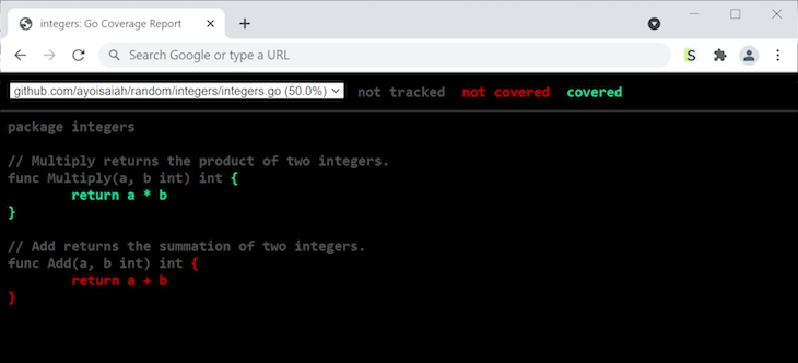 HTML Coverage Method Visual Output