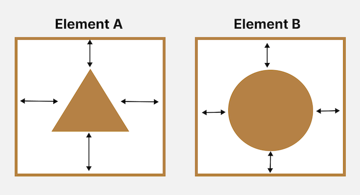 Padding Space Around Element A and Element B