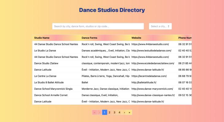 Dance Studios Directory Demo App