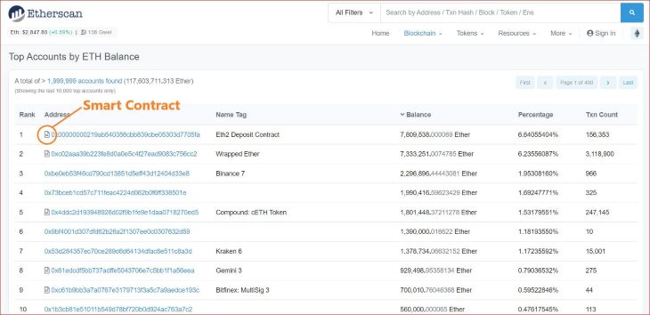 Etherscan Top Accounts