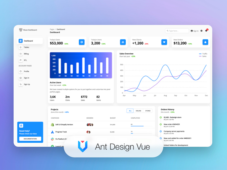 Muse Vue Ant Dashboard